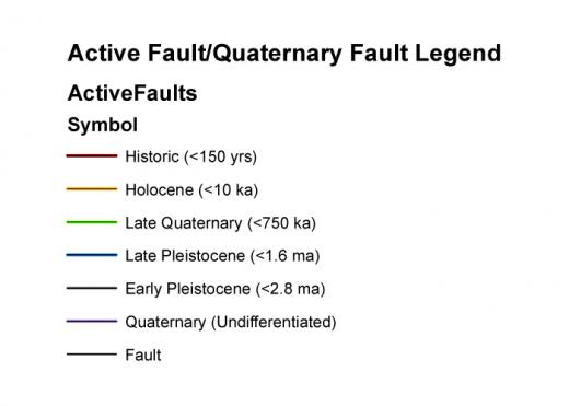 Active Fault/Quaternary Fault Legend