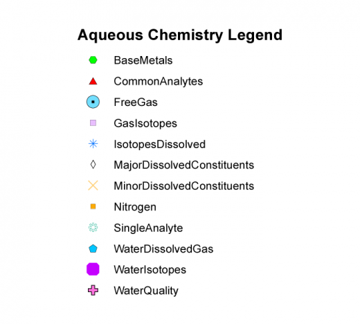 Aqueous Chemistry Legend